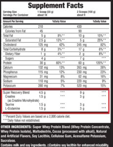 Super advance whey ingredientes