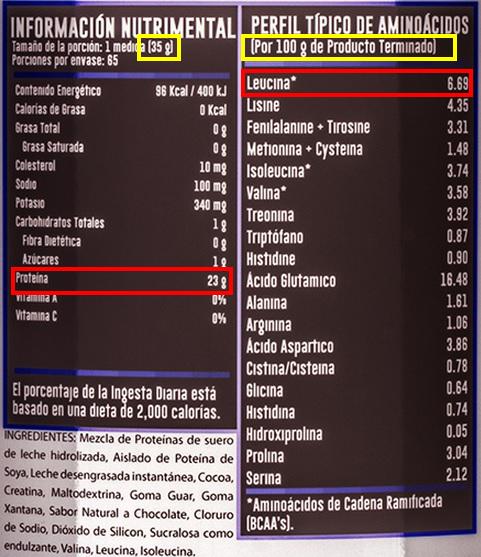 Ejemplo. Porcentaje de leucina, Perfil de aminoácidos en base a 100g de producto