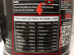 Perfil de aminoacidos proteguia como leer