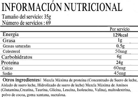 """Así se vería la Información Nutricional de """"Máximo Whey"""" proteguía."""