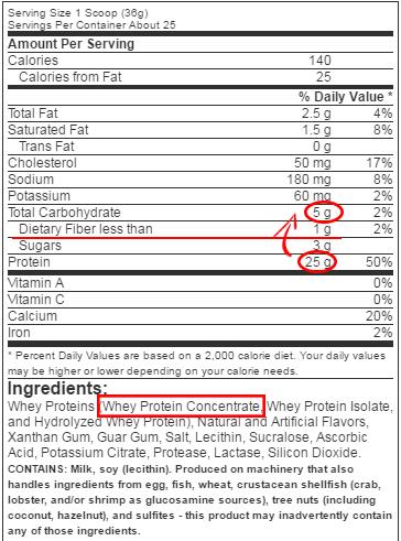 proteína whey concentrada de baja calidad