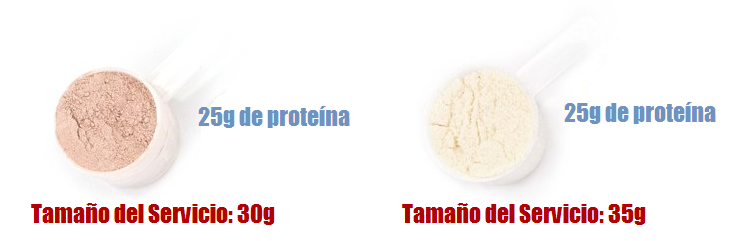 Tamaño del Servicio de la proteína whey