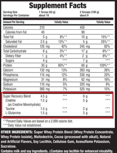 adulteracion de proteína whey