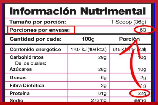 precio proteina 2