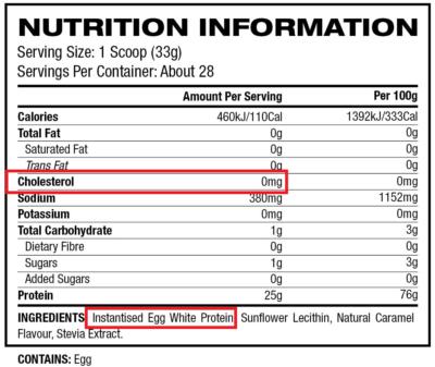 proteina de huevo sin colesterol