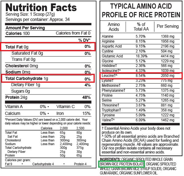 protein de arroz isolada buena