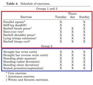 entrenamiento de antebrazo rutina