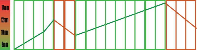minicut plicometros