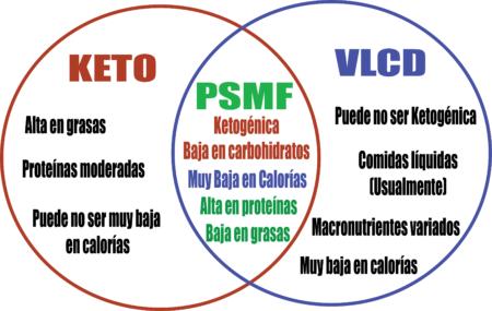que es PSMF