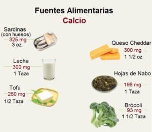 Alimentos Fuente de Calcio