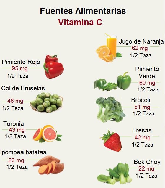 Alimentos Fuentes de Vitamina C