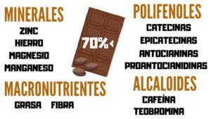 PROPIEDADES CHOCOLATE NEGRO