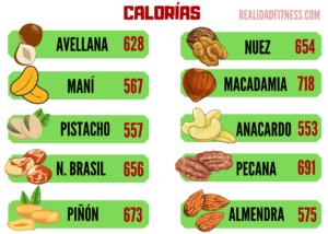 FRUTOS SECOS CALORIAS TABLA
