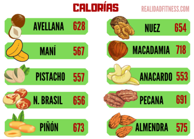 FRUTOS SECOS CALORIAS TABLA