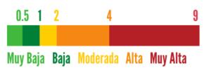 densidad calorica valores