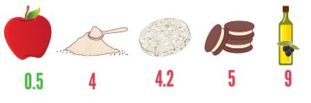 densidad energetica de una manzana