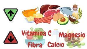 dieta cetogenica deficiencias